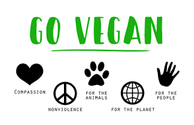 Veganism and the Enviornment
